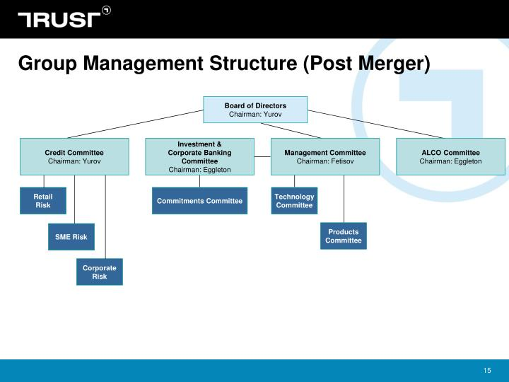 Group Management Structure (Post Merger)