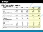 ibt financial overview