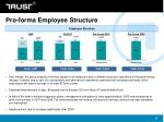 pro forma employee structure