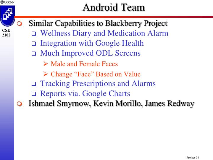 Android Team