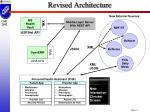 revised architecture