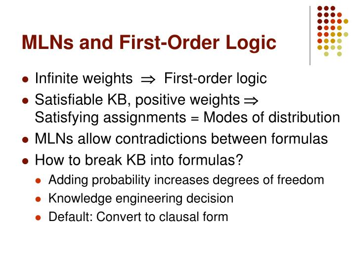MLNs and First-Order Logic