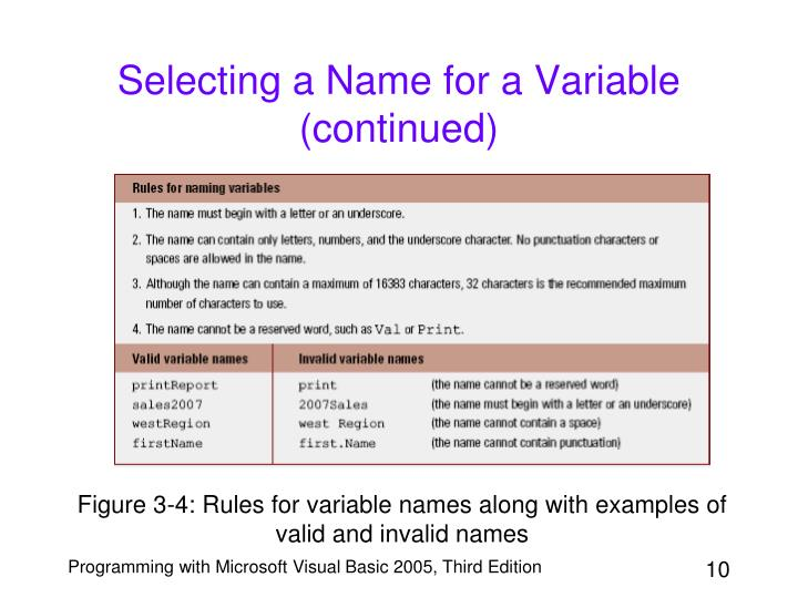 Selecting a Name for a Variable (continued)