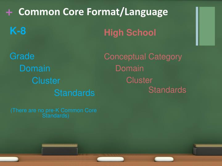 Common Core Format/Language