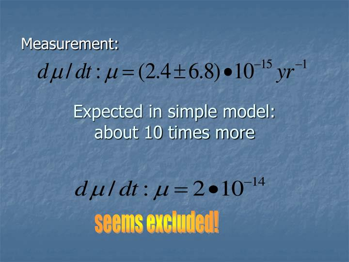 Expected in simple model:
