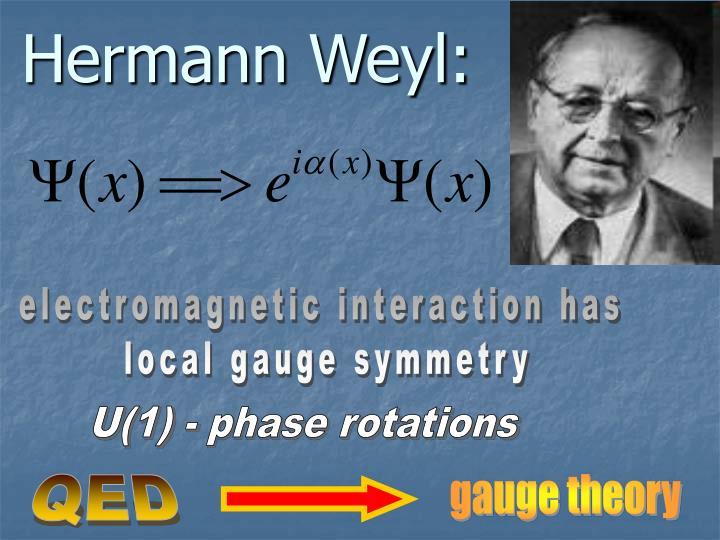 Hermann Weyl: