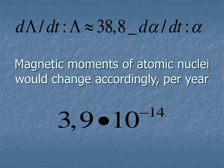 Magnetic moments of atomic nuclei would change accordingly, per year