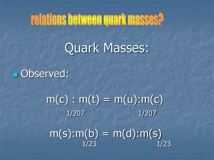 Quark Masses: