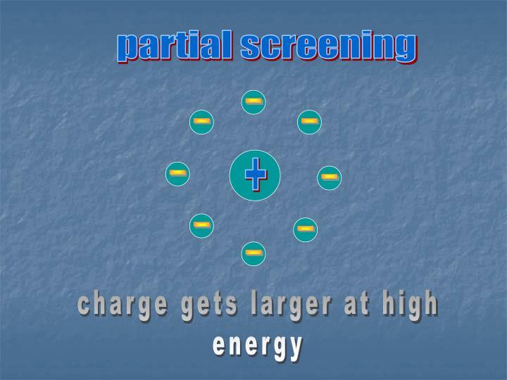 partial screening
