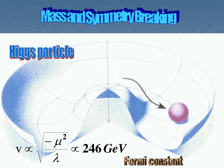 Mass and Symmetry Breaking