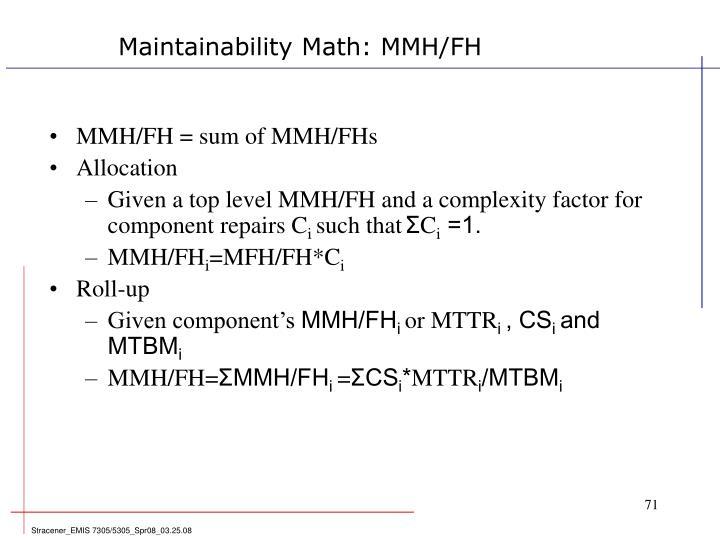 Maintainability Math: MMH/FH
