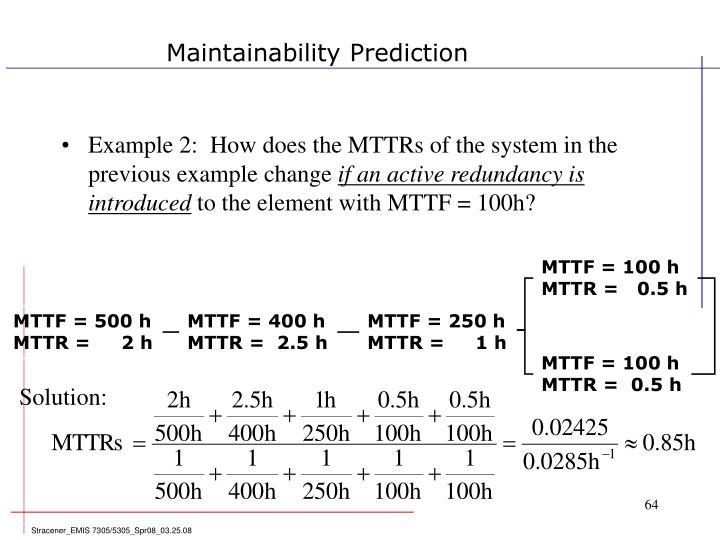 Maintainability Prediction