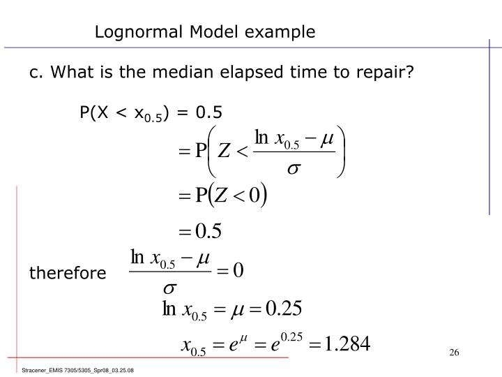 Lognormal Model example