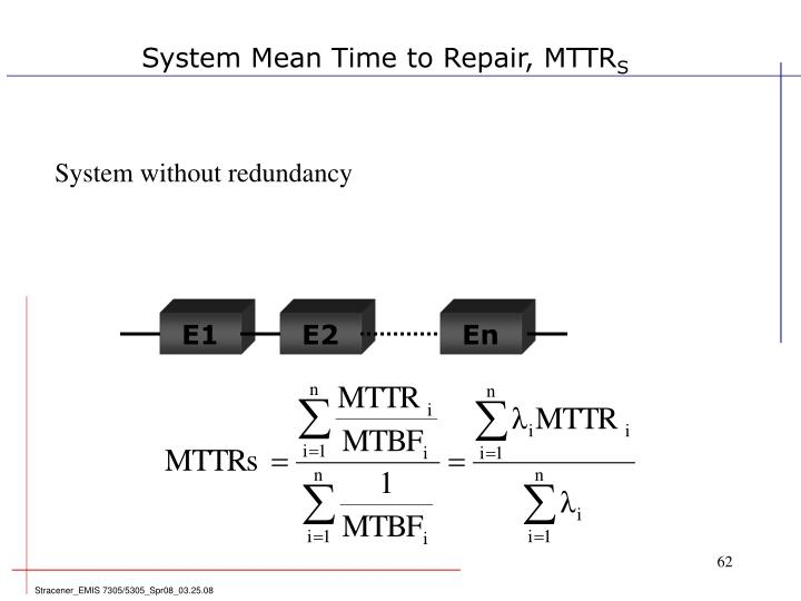 System Mean Time to Repair, MTTR