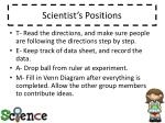 scientist s positions