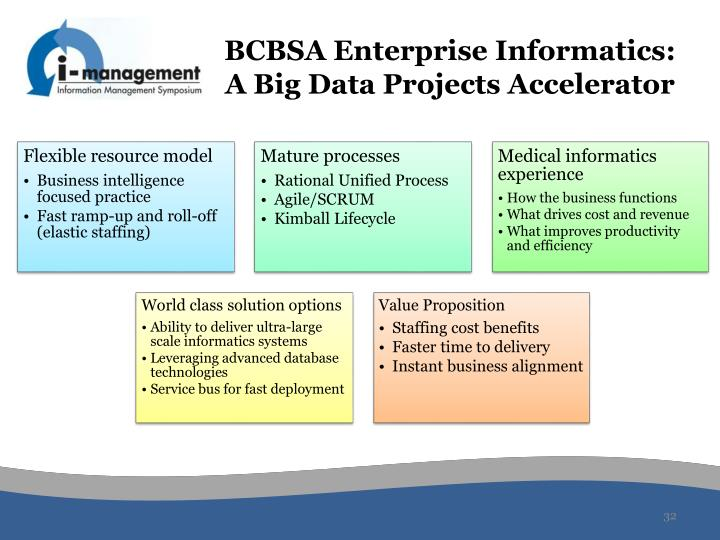 BCBSA Enterprise Informatics: