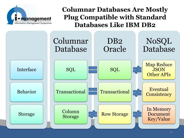 Columnar Databases Are Mostly Plug Compatible with Standard Databases Like IBM DB2