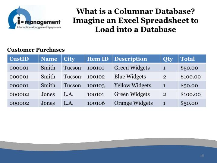What is a Columnar Database?