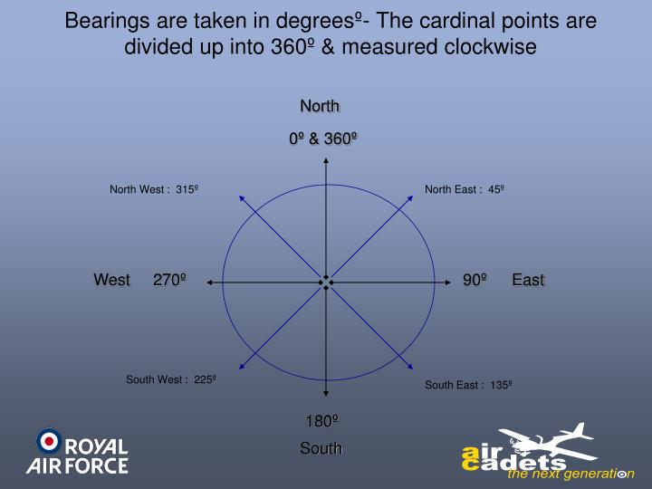 Bearings are taken in degreesº- The cardinal points are divided up into 360º & measured clockwise
