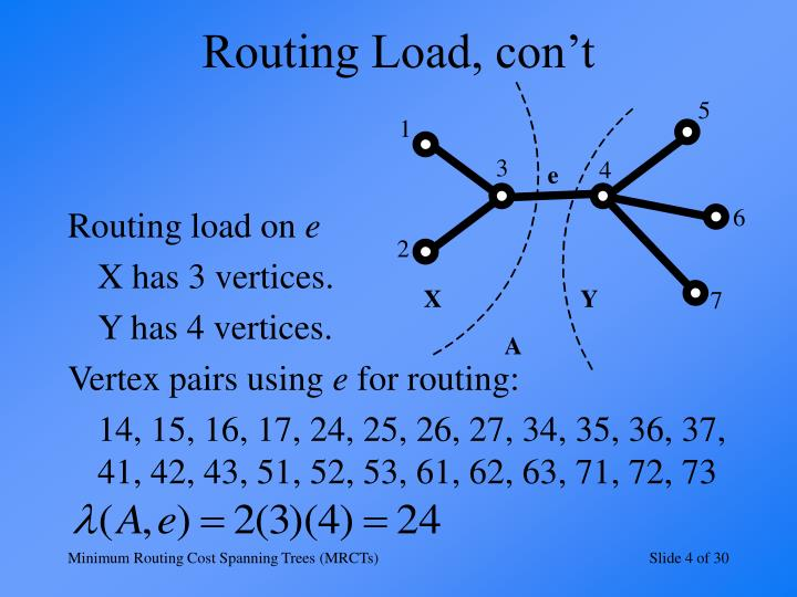 Routing Load, con't