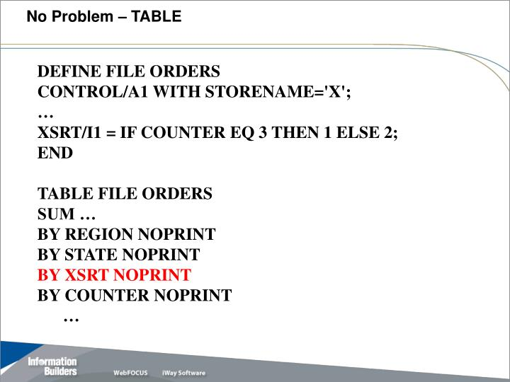 No Problem – TABLE