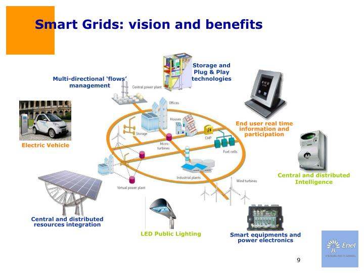 Smart Grids: vision and benefits