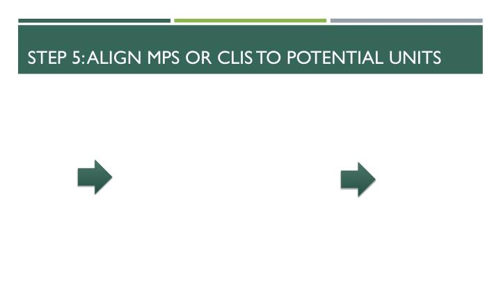 Step 5: Align MPs or CLIs to potential units