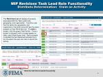 mip revisions task lead role functionality distribute determination claim an activity