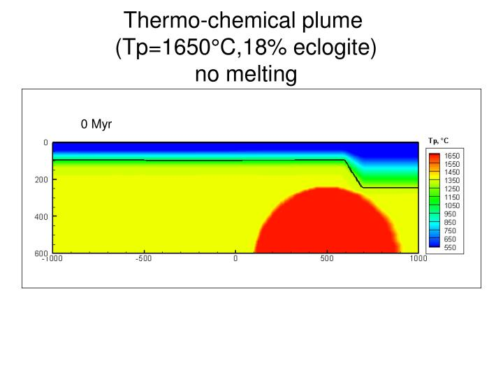 Thermo-chemical plume