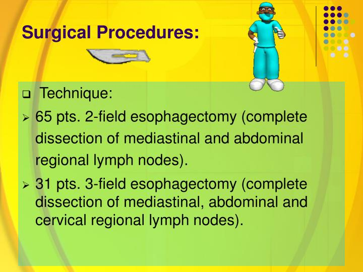 Surgical Procedures: