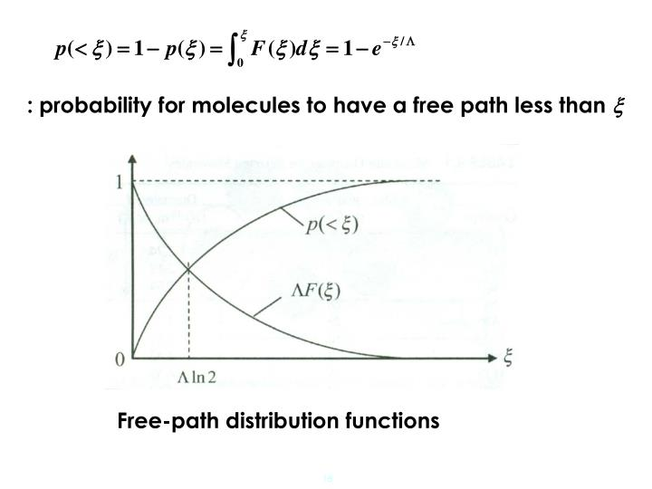 : probability for molecules to have a free path less than