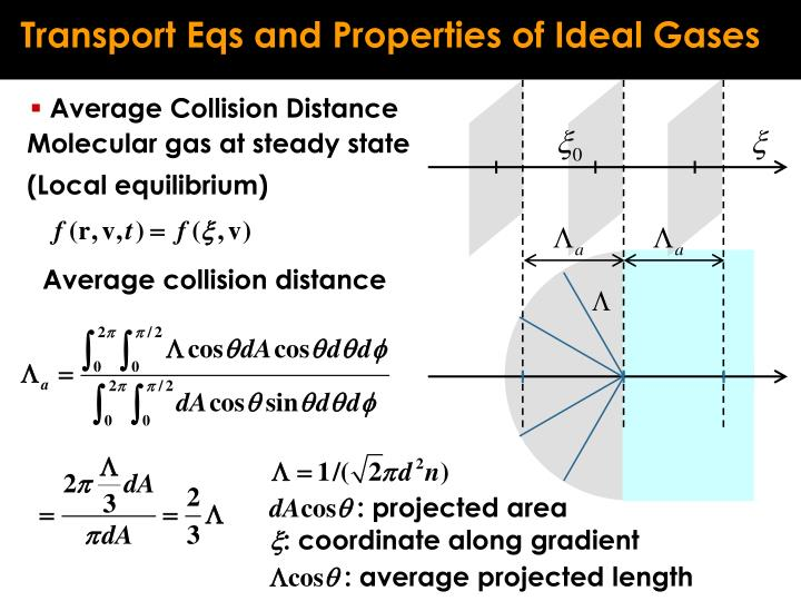 Transport Eqs and Properties of Ideal Gases