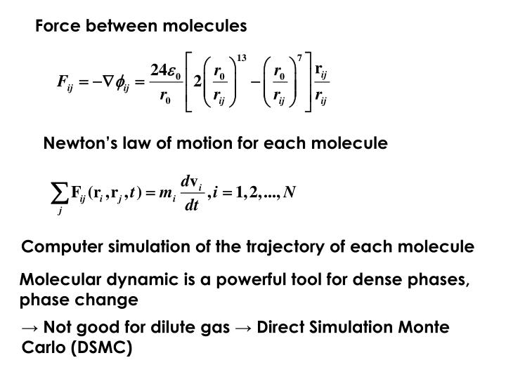 Force between molecules