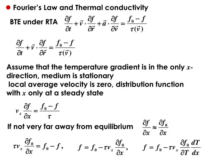 Fourier's Law and Thermal conductivity