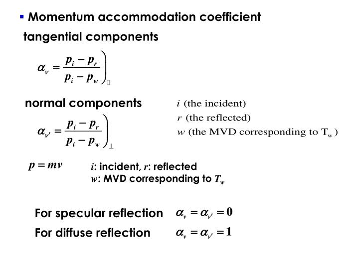 Momentum accommodation coefficient