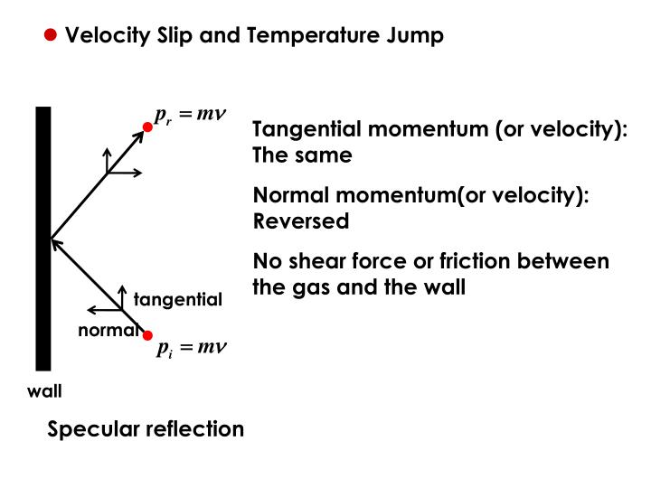 Velocity Slip and Temperature Jump