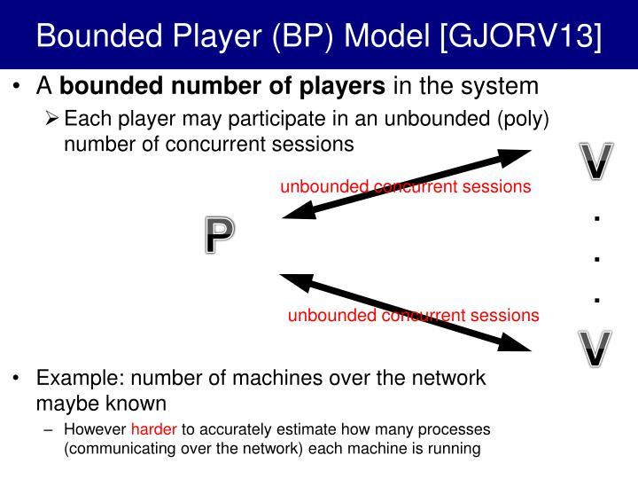 Bounded Player (BP) Model [GJORV13]