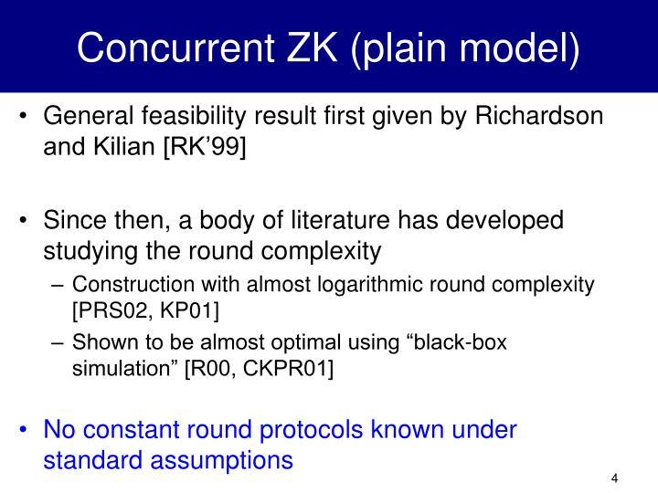 Concurrent ZK (plain model)