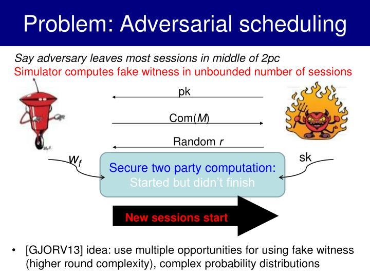 Problem: Adversarial scheduling