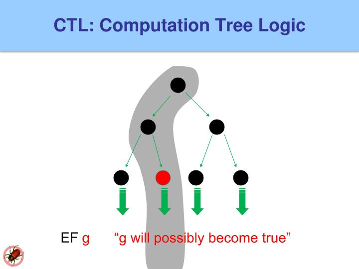 CTL: Computation Tree Logic