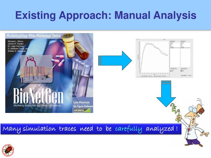 Existing Approach: Manual Analysis