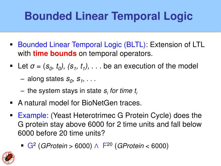 Bounded Linear Temporal Logic