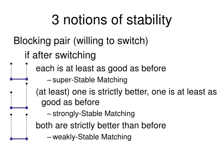 3 notions of stability