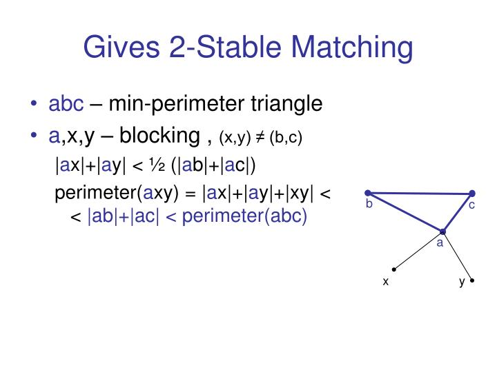 Gives 2-Stable Matching
