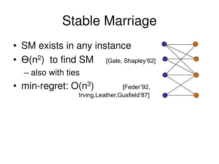 Stable Marriage