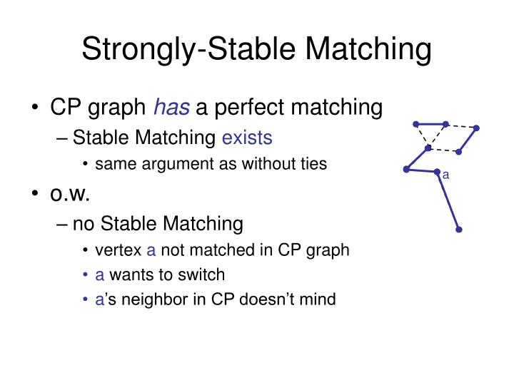 Strongly-Stable Matching