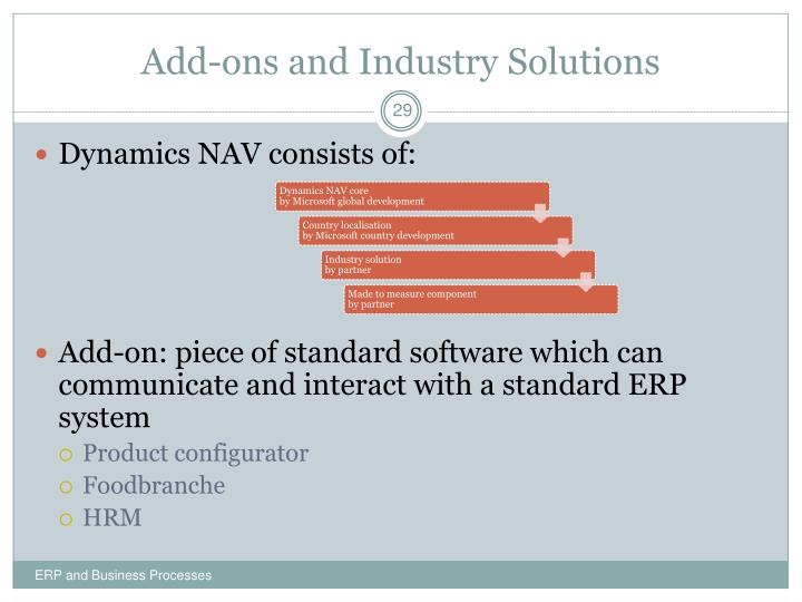 Add-ons and Industry Solutions