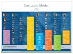 customer model