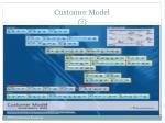 customer model1