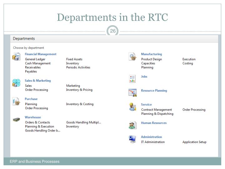 Departments in the RTC